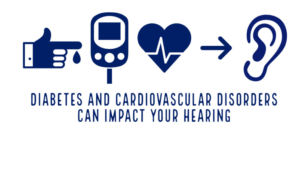 The Impact of Diabetes and Cardiovascular Health on Hearing